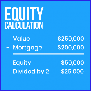 Legalfy-it-Equity Calulation
